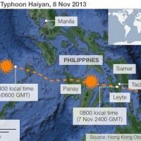 超大型台風「ヨランダ」によるバランゴンバナナ産地の被害状況について