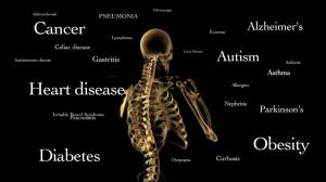 さまざまな疾患と遺伝子組み換えの関係?