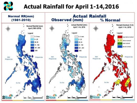 4月の降雨量:左が過去30年の平均、真中が今年の4月の降雨量、右が平年比。赤くなっている地域が平年の40%未満。PAGASAのHPより